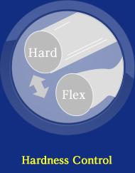 Hardness Control